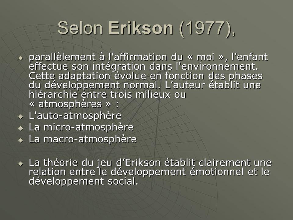 Selon Erikson (1977), parallèlement à l'affirmation du « moi », lenfant effectue son intégration dans l'environnement. Cette adaptation évolue en fonc