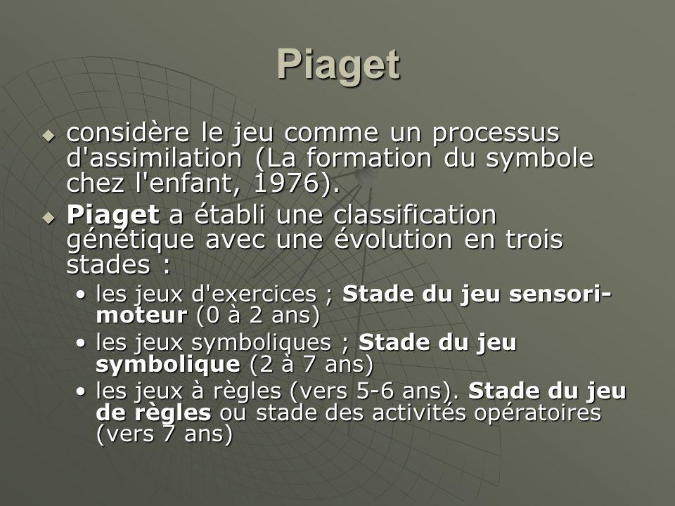 Piaget considère le jeu comme un processus d'assimilation (La formation du symbole chez l'enfant, 1976). considère le jeu comme un processus d'assimil