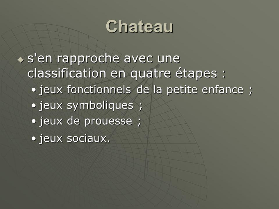 Chateau s'en rapproche avec une classification en quatre étapes : s'en rapproche avec une classification en quatre étapes : jeux fonctionnels de la pe