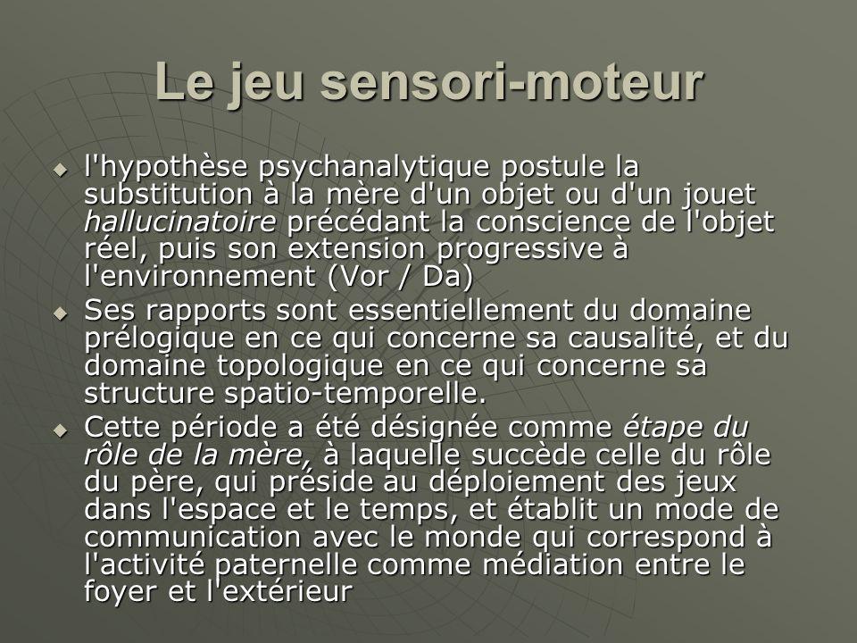 Le jeu sensori-moteur l'hypothèse psychanalytique postule la substitution à la mère d'un objet ou d'un jouet hallucinatoire précédant la conscience de