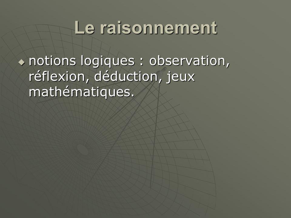 Le raisonnement notions logiques : observation, réflexion, déduction, jeux mathématiques. notions logiques : observation, réflexion, déduction, jeux m