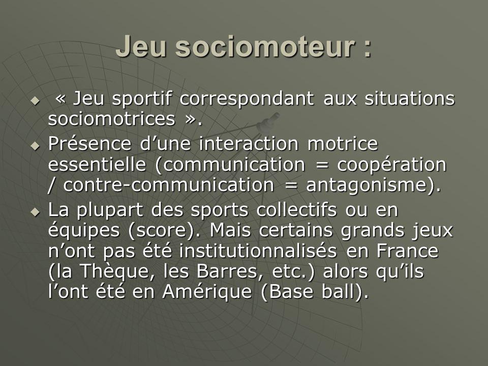 Jeu sociomoteur : « Jeu sportif correspondant aux situations sociomotrices ». « Jeu sportif correspondant aux situations sociomotrices ». Présence dun