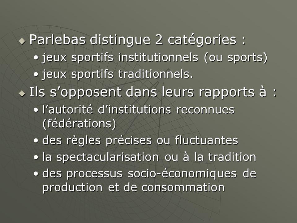 Parlebas distingue 2 catégories : Parlebas distingue 2 catégories : jeux sportifs institutionnels (ou sports)jeux sportifs institutionnels (ou sports)