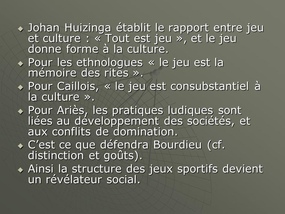 Johan Huizinga établit le rapport entre jeu et culture : « Tout est jeu », et le jeu donne forme à la culture. Johan Huizinga établit le rapport entre