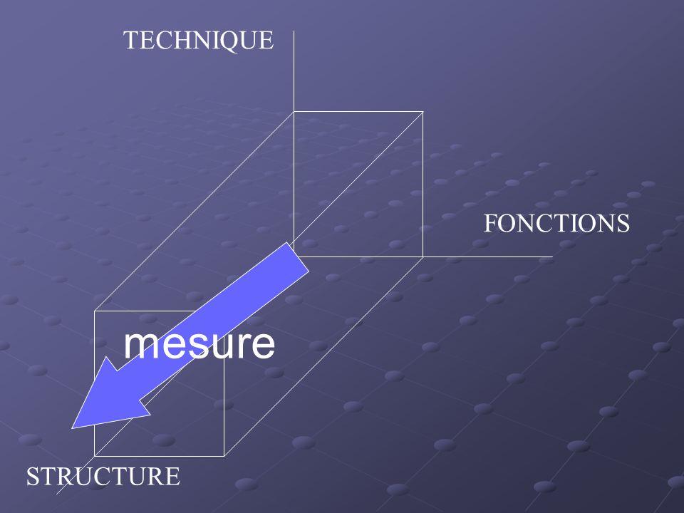 STRUCTURE TECHNIQUE FONCTIONS mesure