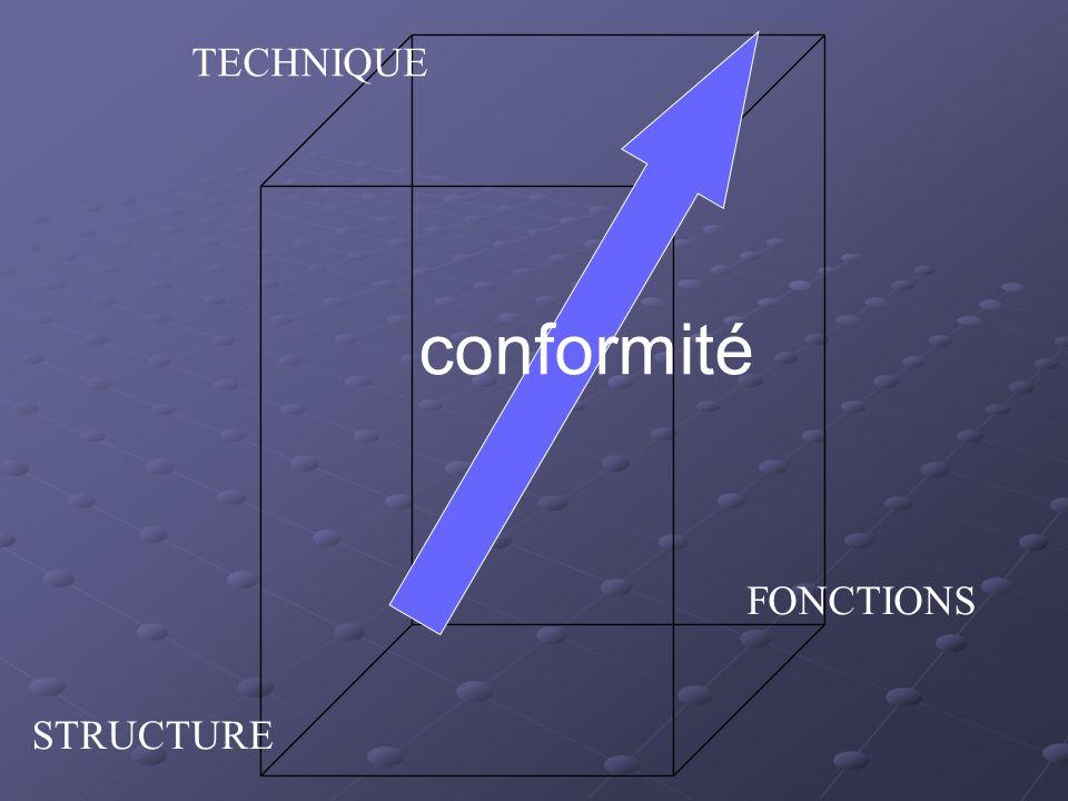 STRUCTURE TECHNIQUE FONCTIONS conformité