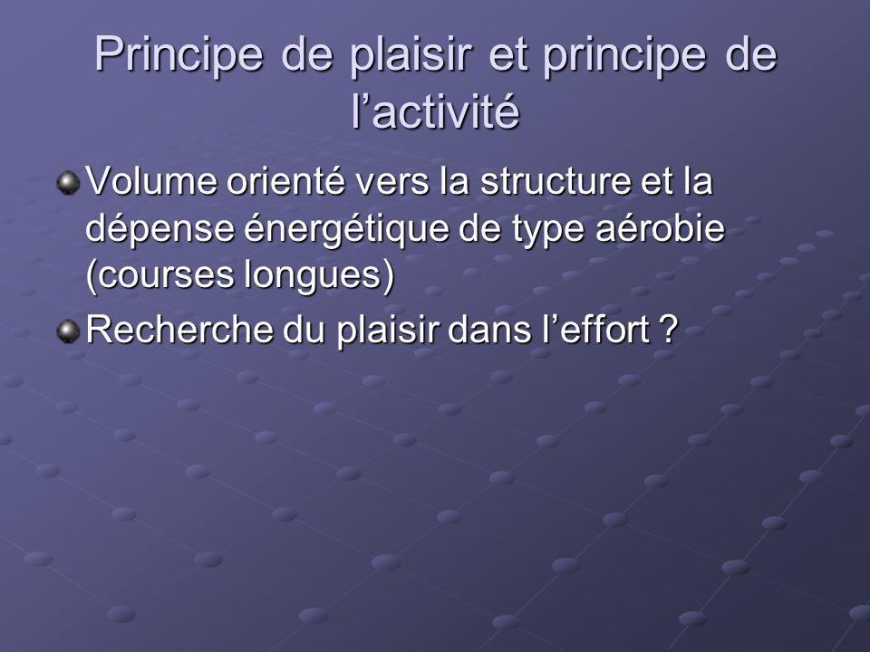 Principe de plaisir et principe de lactivité Volume orienté vers la structure et la dépense énergétique de type aérobie (courses longues) Recherche du