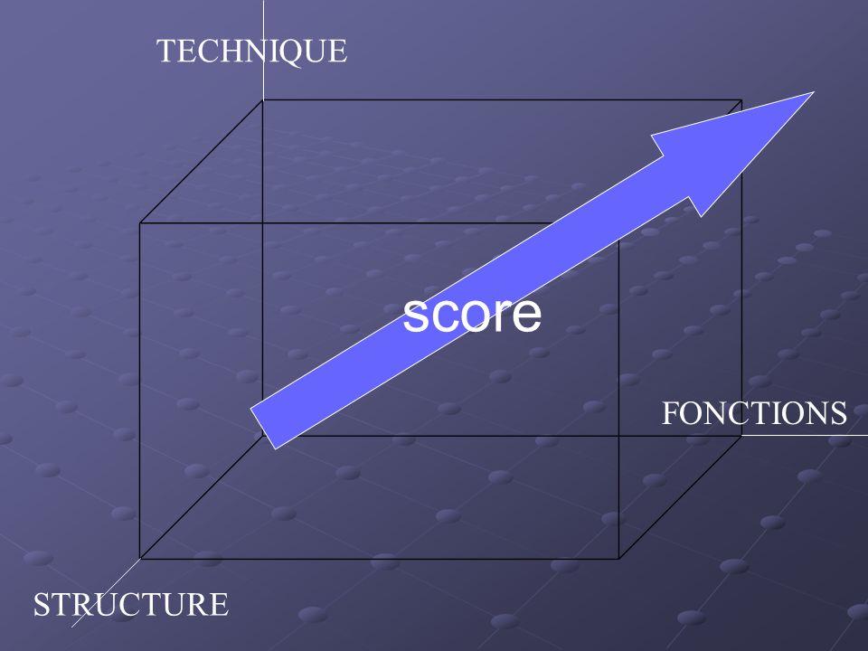 STRUCTURE TECHNIQUE FONCTIONS score