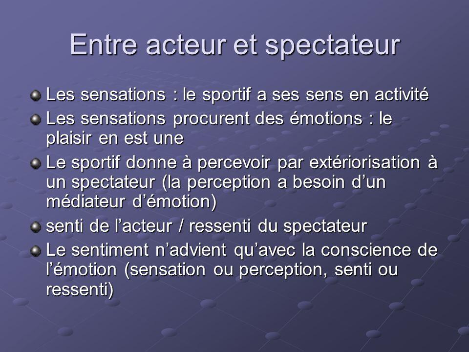 Entre acteur et spectateur Les sensations : le sportif a ses sens en activité Les sensations procurent des émotions : le plaisir en est une Le sportif