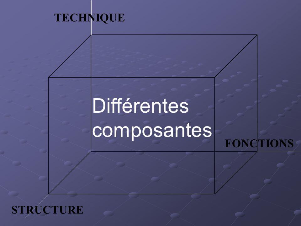 STRUCTURE TECHNIQUE FONCTIONS Différentes composantes