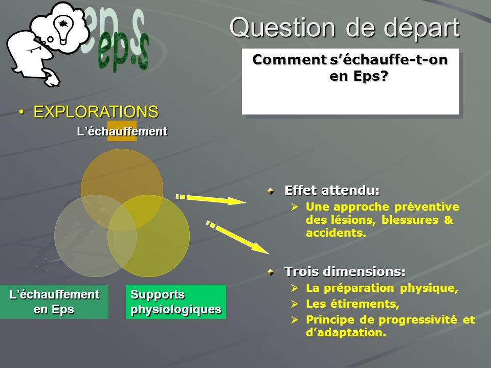 Question de départ Effet attendu: Une approche préventive des lésions, blessures & accidents. Léchauffement Léchauffement en Eps Supports physiologiqu