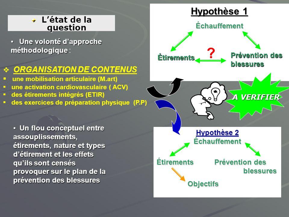 Létat de la question Hypothèse 1 Échauffement Une volonté dapproche méthodologique Une volonté dapproche méthodologique : Un flou conceptuel entre ass