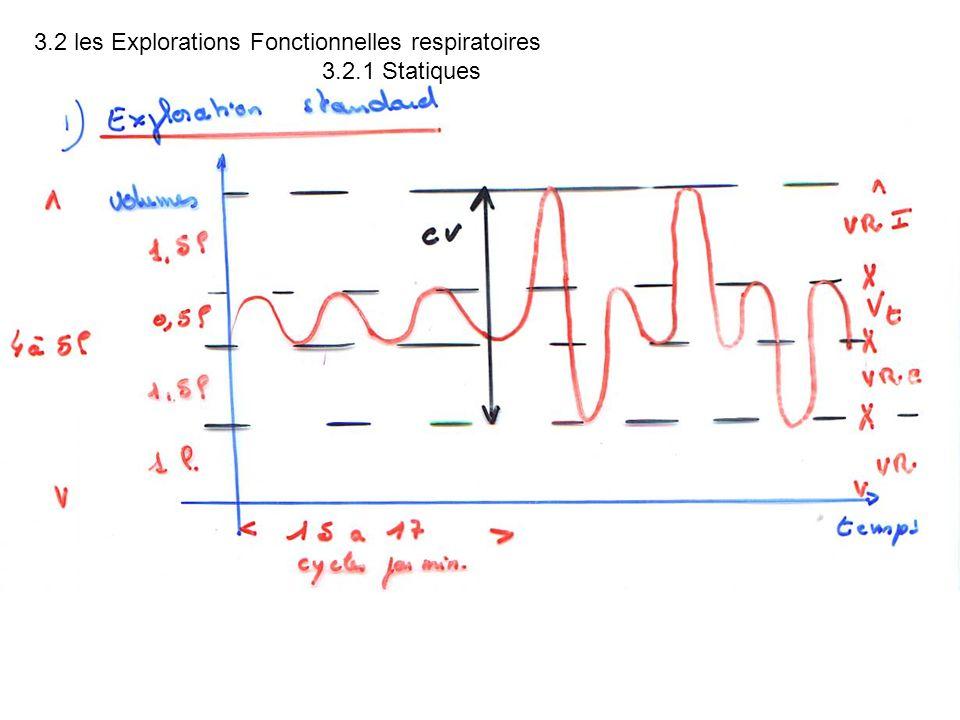 3.2 les Explorations Fonctionnelles respiratoires 3.2.1 Statiques