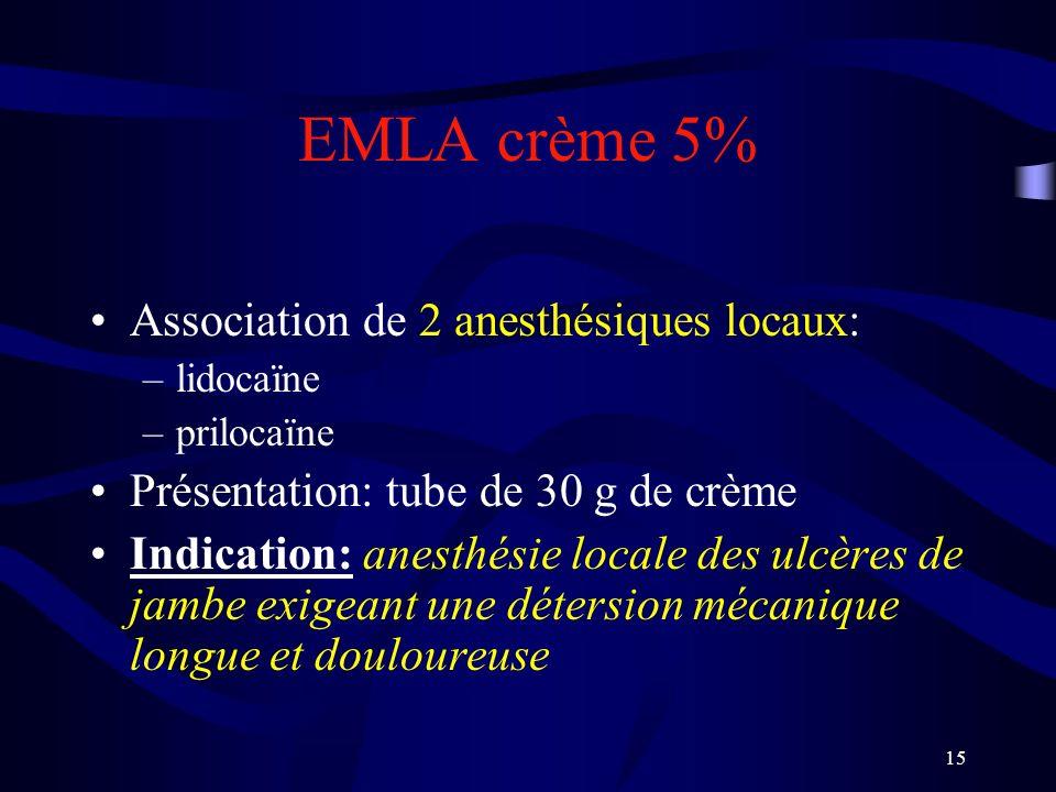 15 EMLA crème 5% Association de 2 anesthésiques locaux: –lidocaïne –prilocaïne Présentation: tube de 30 g de crème Indication: anesthésie locale des ulcères de jambe exigeant une détersion mécanique longue et douloureuse