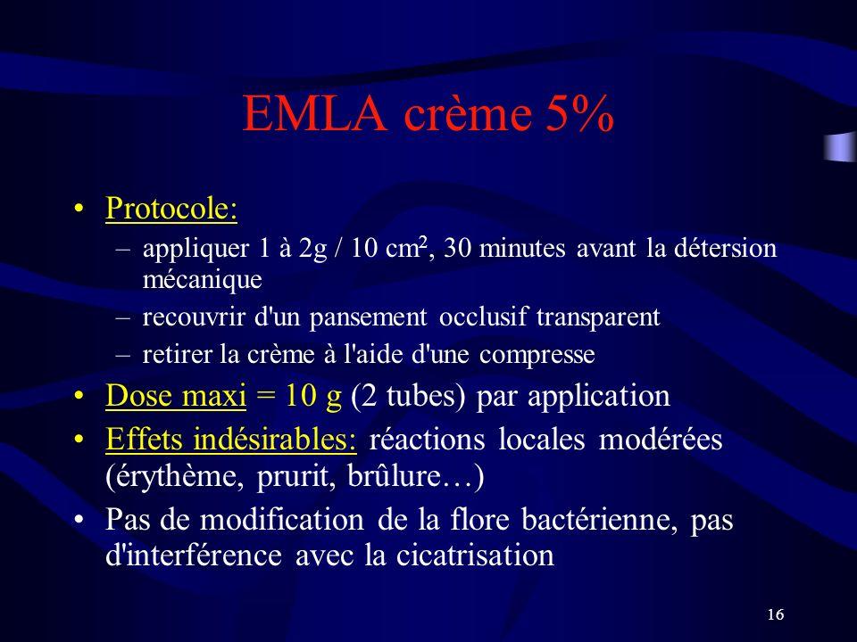 16 EMLA crème 5% Protocole: –appliquer 1 à 2g / 10 cm 2, 30 minutes avant la détersion mécanique –recouvrir d un pansement occlusif transparent –retirer la crème à l aide d une compresse Dose maxi = 10 g (2 tubes) par application Effets indésirables: réactions locales modérées (érythème, prurit, brûlure…) Pas de modification de la flore bactérienne, pas d interférence avec la cicatrisation