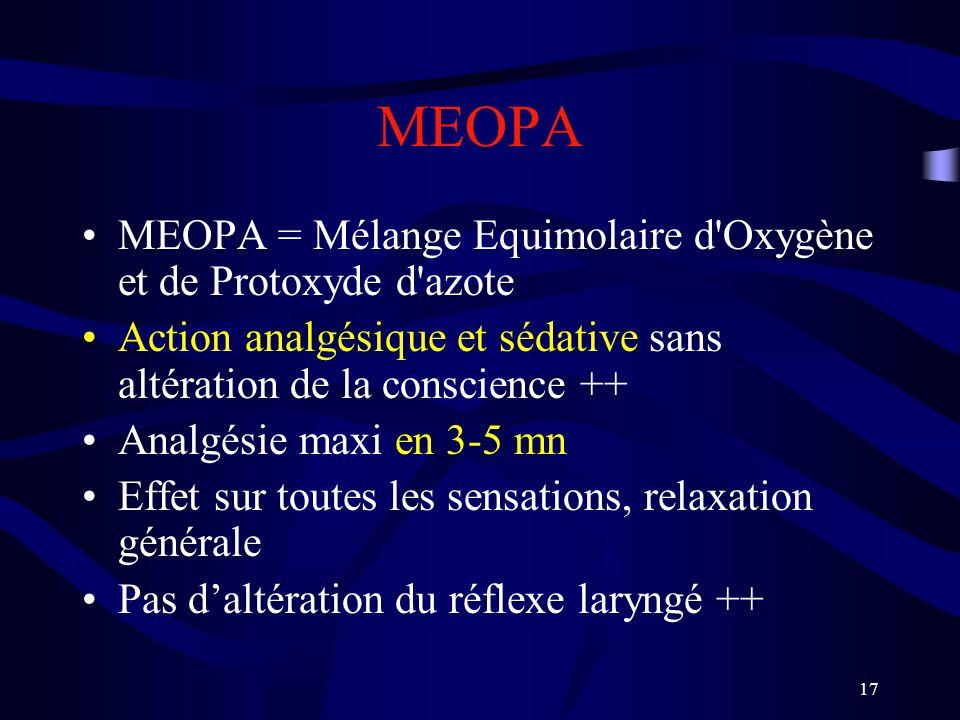 17 MEOPA MEOPA = Mélange Equimolaire d Oxygène et de Protoxyde d azote Action analgésique et sédative sans altération de la conscience ++ Analgésie maxi en 3-5 mn Effet sur toutes les sensations, relaxation générale Pas daltération du réflexe laryngé ++