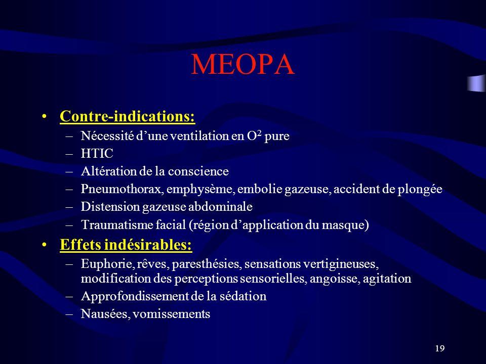 19 MEOPA Contre-indications: –Nécessité dune ventilation en O 2 pure –HTIC –Altération de la conscience –Pneumothorax, emphysème, embolie gazeuse, acc