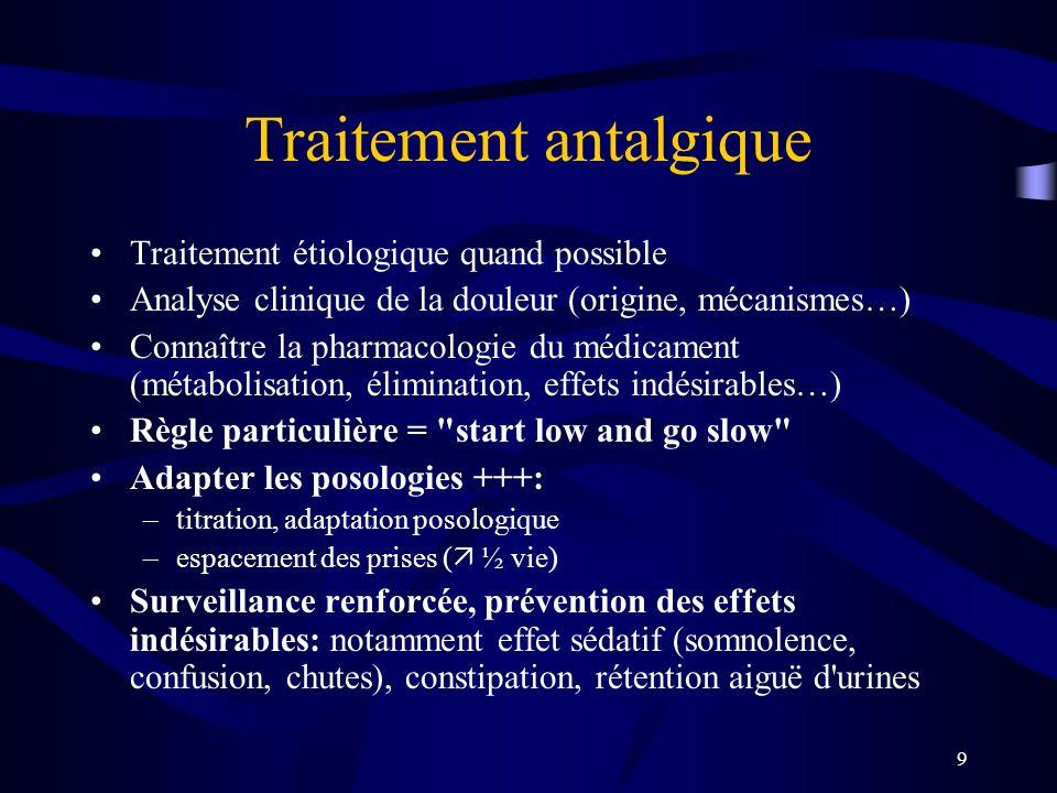 9 Traitement antalgique Traitement étiologique quand possible Analyse clinique de la douleur (origine, mécanismes…) Connaître la pharmacologie du médi