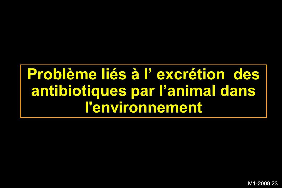 M1-2009 23 Problème liés à l excrétion des antibiotiques par lanimal dans l'environnement