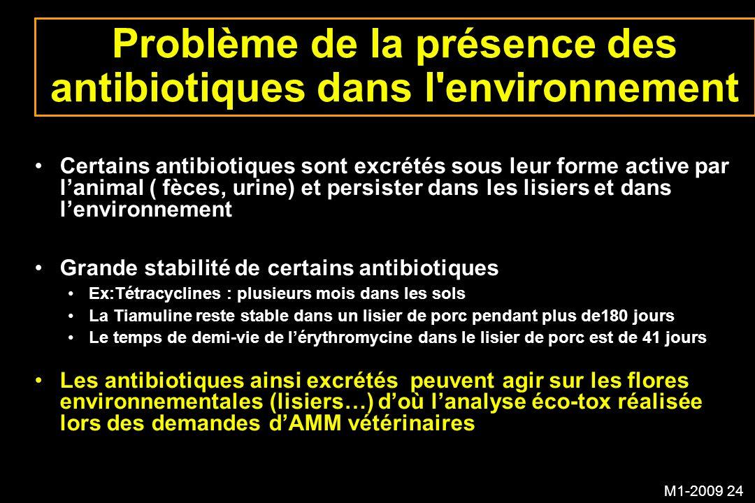 M1-2009 24 Problème de la présence des antibiotiques dans l'environnement Certains antibiotiques sont excrétés sous leur forme active par lanimal ( fè
