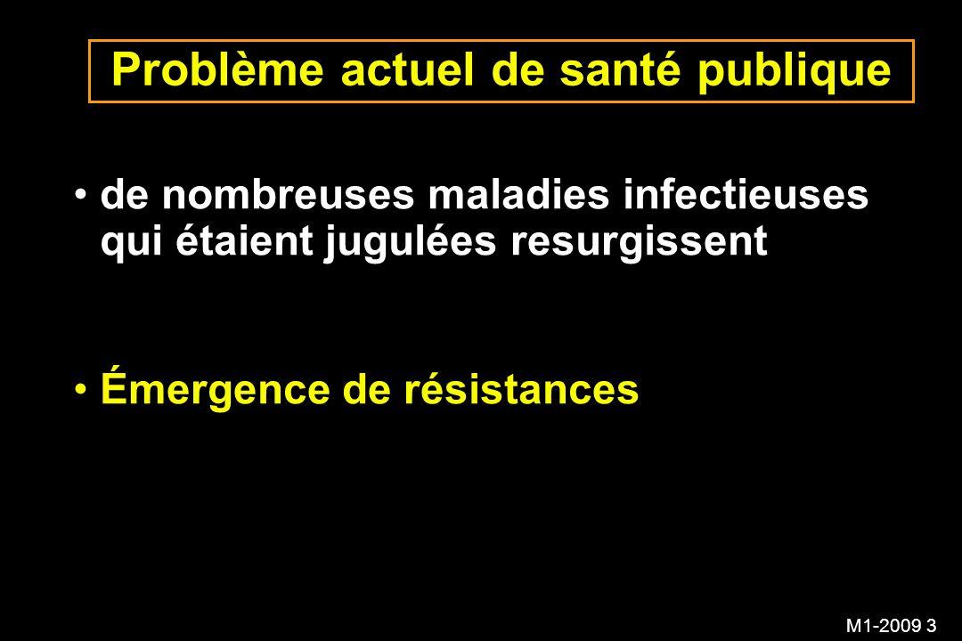 M1-2009 3 Problème actuel de santé publique de nombreuses maladies infectieuses qui étaient jugulées resurgissent Émergence de résistances