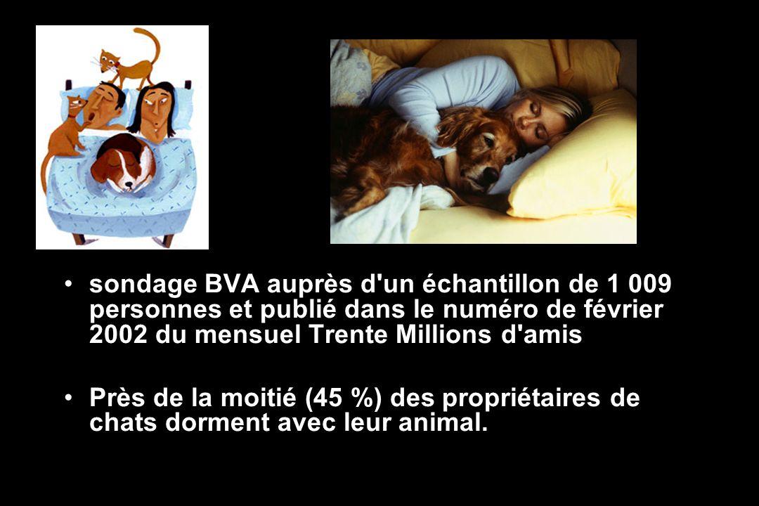 sondage BVA auprès d'un échantillon de 1 009 personnes et publié dans le numéro de février 2002 du mensuel Trente Millions d'amis Près de la moitié (4