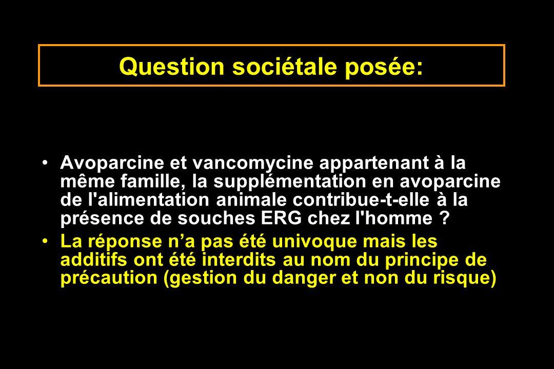 Question sociétale posée: Avoparcine et vancomycine appartenant à la même famille, la supplémentation en avoparcine de l'alimentation animale contribu