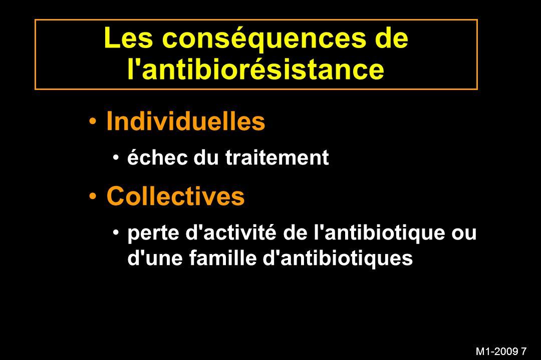 M1-2009 7 Les conséquences de l'antibiorésistance Individuelles échec du traitement Collectives perte d'activité de l'antibiotique ou d'une famille d'