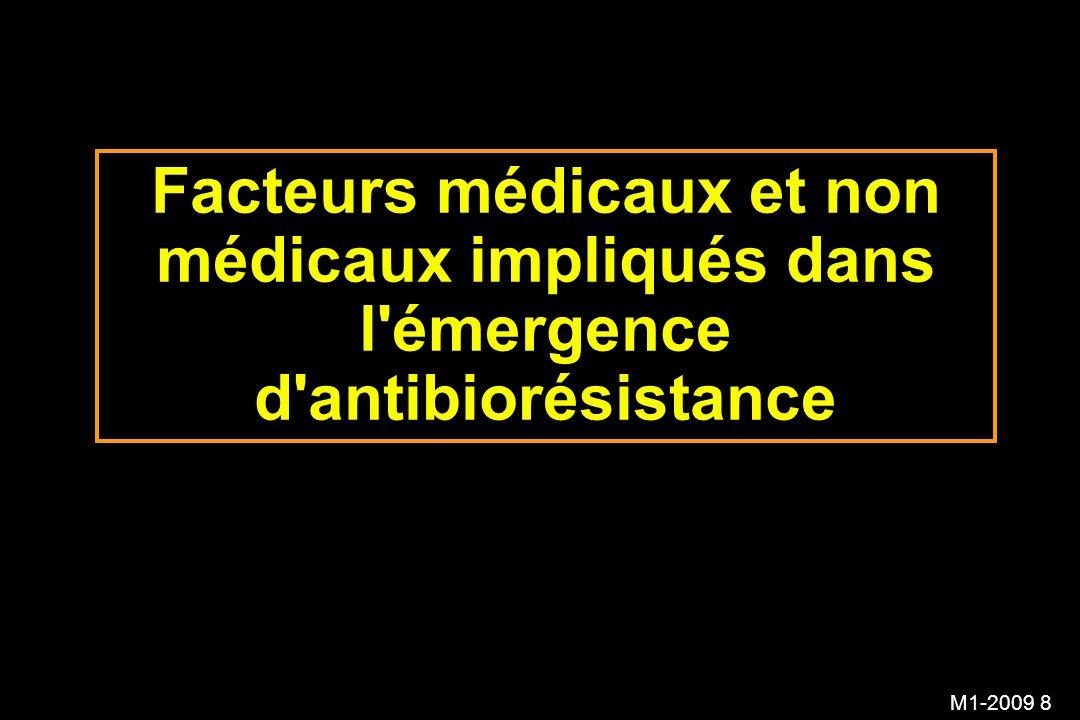 Germes zoonotiques résistants