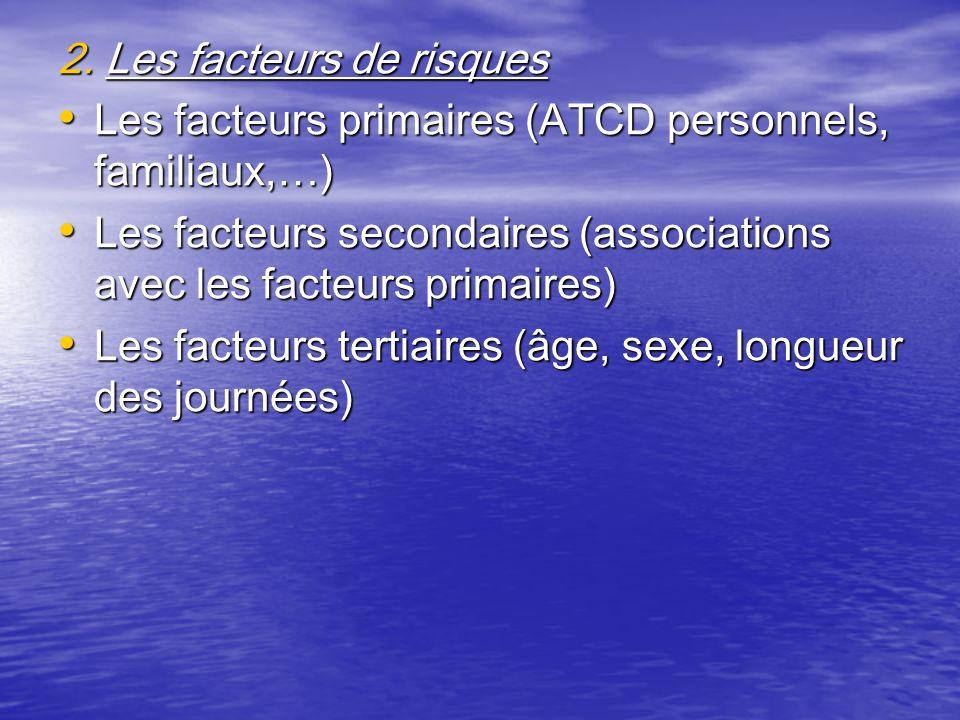2. Les facteurs de risques Les facteurs primaires (ATCD personnels, familiaux,…) Les facteurs primaires (ATCD personnels, familiaux,…) Les facteurs se