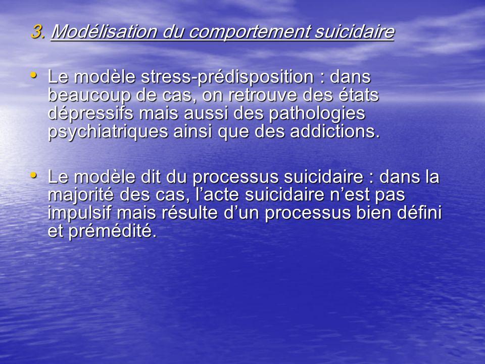 3. Modélisation du comportement suicidaire Le modèle stress-prédisposition : dans beaucoup de cas, on retrouve des états dépressifs mais aussi des pat