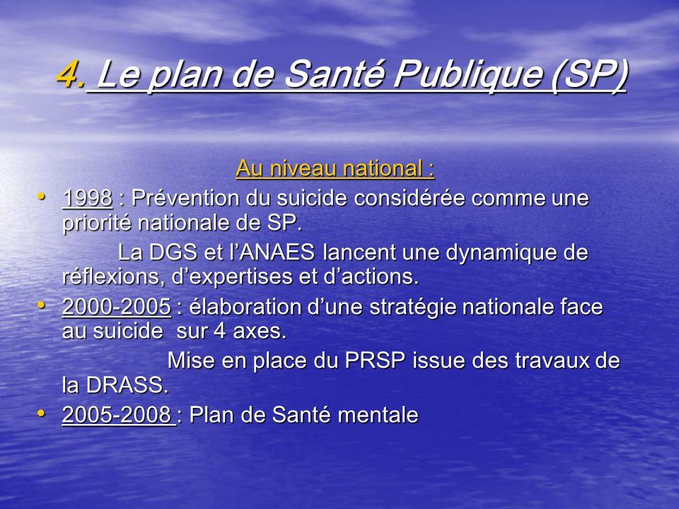 4. Le plan de Santé Publique (SP) Au niveau national : 1998 : Prévention du suicide considérée comme une priorité nationale de SP. 1998 : Prévention d