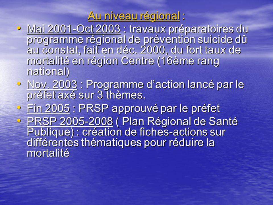 Au niveau régional : Mai 2001-Oct 2003 : travaux préparatoires du programme régional de prévention suicide dû au constat, fait en déc. 2000, du fort t