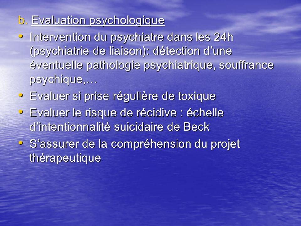 b. Evaluation psychologique Intervention du psychiatre dans les 24h (psychiatrie de liaison): détection dune éventuelle pathologie psychiatrique, souf
