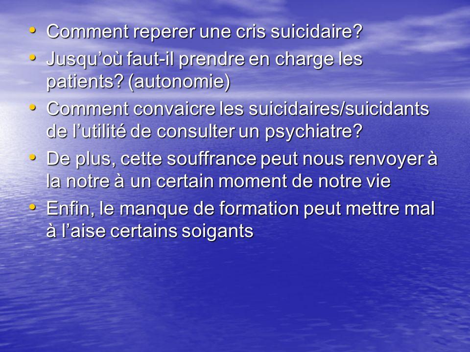 Comment reperer une cris suicidaire? Comment reperer une cris suicidaire? Jusquoù faut-il prendre en charge les patients? (autonomie) Jusquoù faut-il