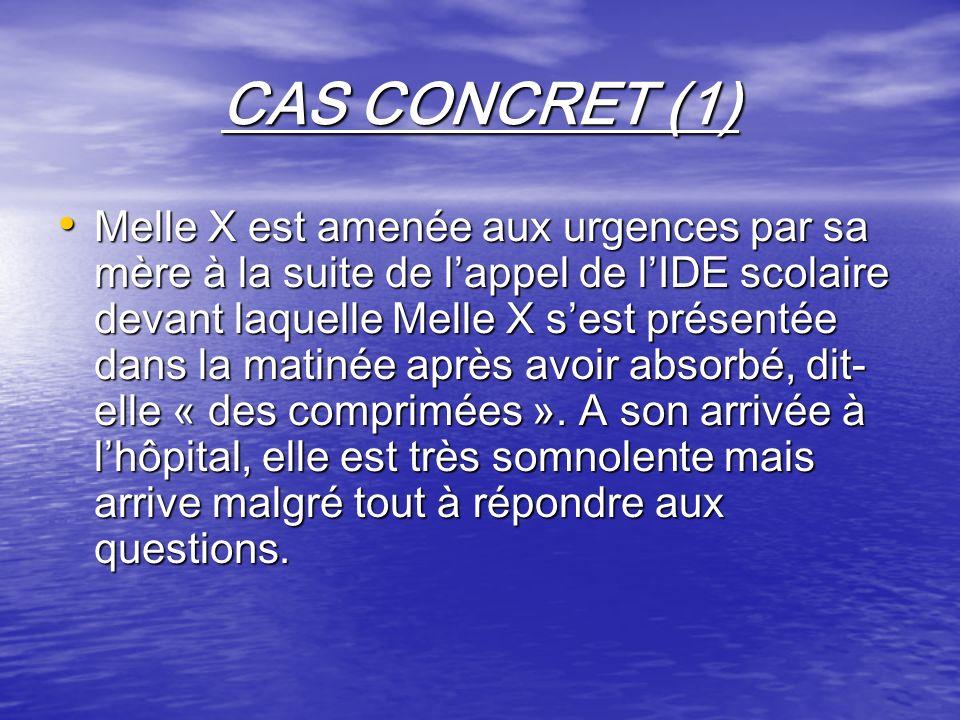 CAS CONCRET (1) Melle X est amenée aux urgences par sa mère à la suite de lappel de lIDE scolaire devant laquelle Melle X sest présentée dans la matin