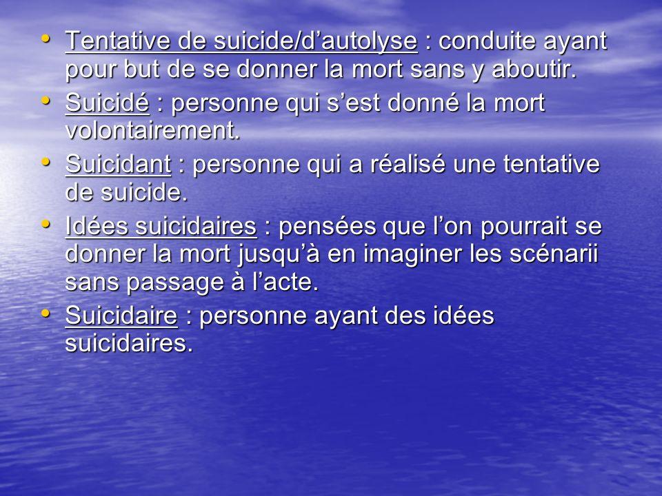 Tentative de suicide/dautolyse : conduite ayant pour but de se donner la mort sans y aboutir. Tentative de suicide/dautolyse : conduite ayant pour but