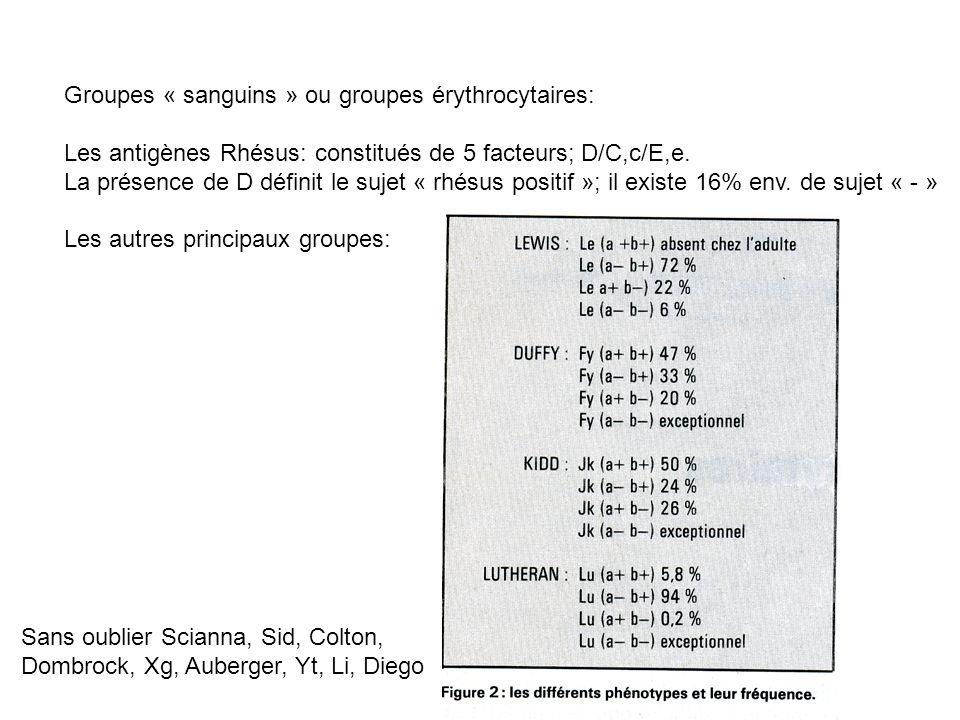 Groupes « sanguins » ou groupes érythrocytaires: Les antigènes Rhésus: constitués de 5 facteurs; D/C,c/E,e. La présence de D définit le sujet « rhésus