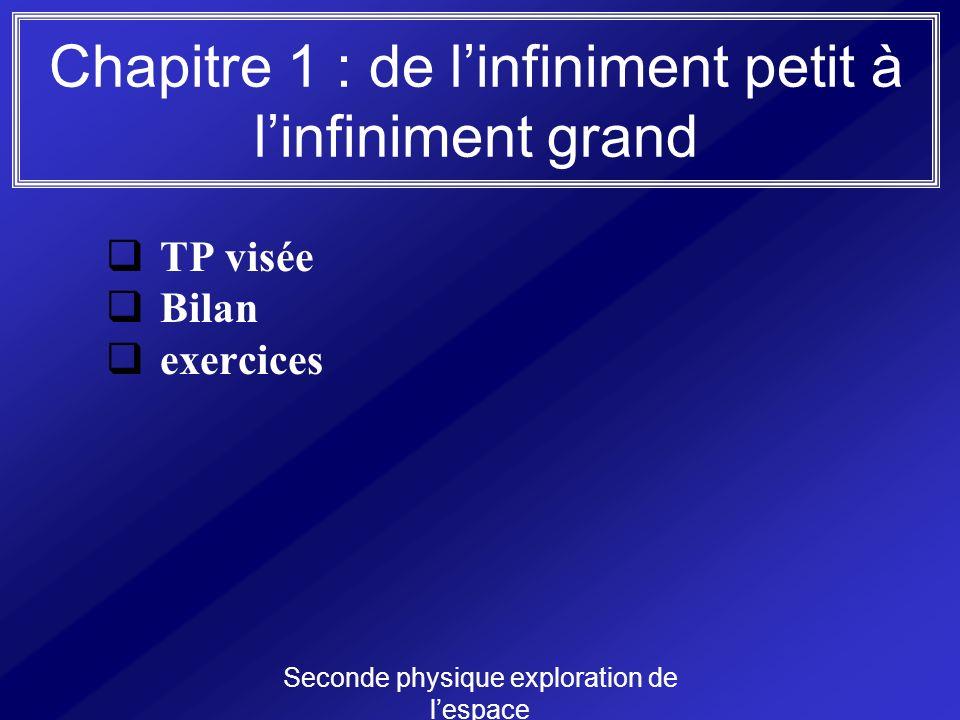 Seconde physique exploration de lespace Chapitre 1 : de linfiniment petit à linfiniment grand T P visée B ilan e xercices