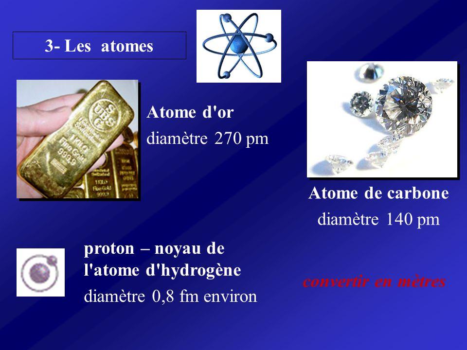 3- Les atomes convertir en mètres Atome d'or diamètre 270 pm Atome de carbone diamètre 140 pm proton – noyau de l'atome d'hydrogène diamètre 0,8 fm en