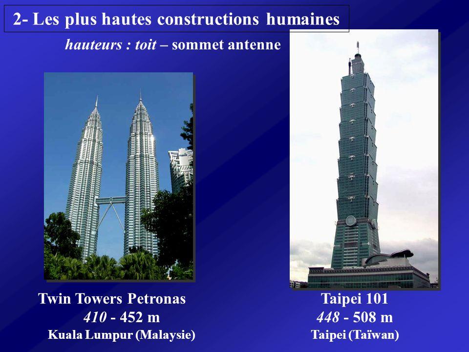 Twin Towers Petronas 410 - 452 m Kuala Lumpur (Malaysie) Taipei 101 448 - 508 m Taipei (Taïwan) 2- Les plus hautes constructions humaines hauteurs : t