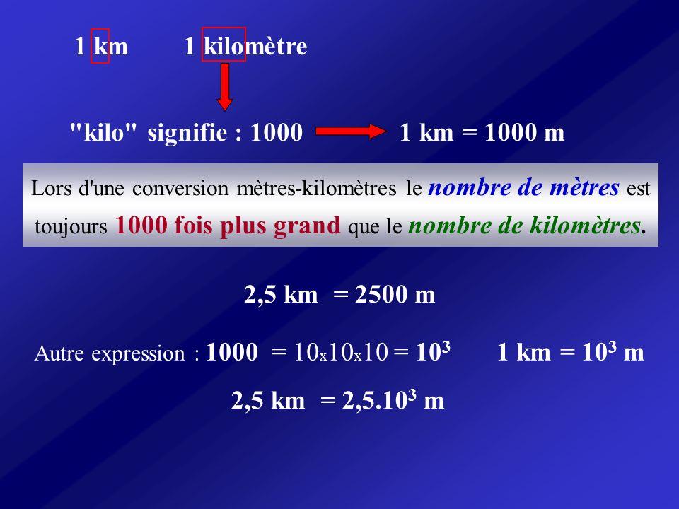 1 km 1 kilomètre