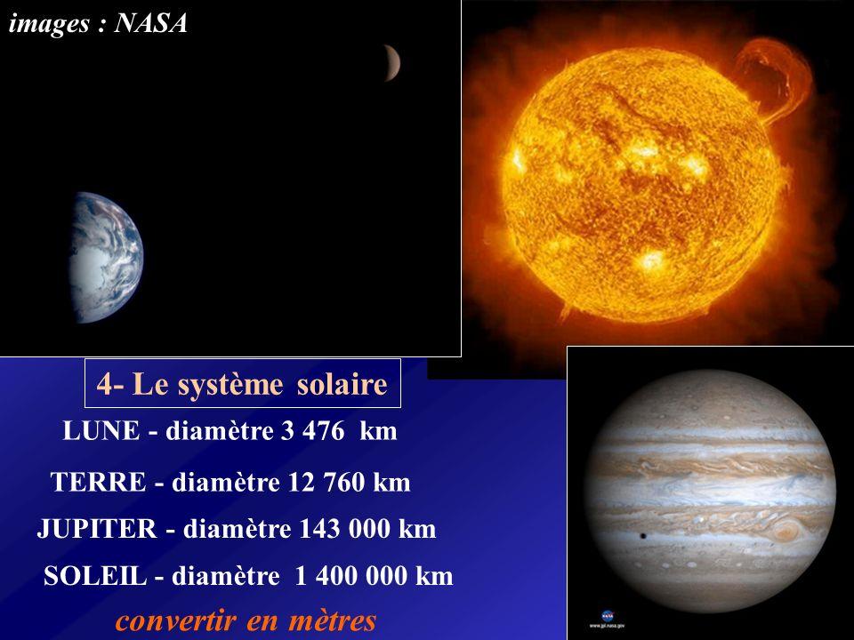 4- Le système solaire LUNE - diamètre 3 476 km TERRE - diamètre 12 760 km convertir en mètres images : NASA SOLEIL - diamètre 1 400 000 km JUPITER - d