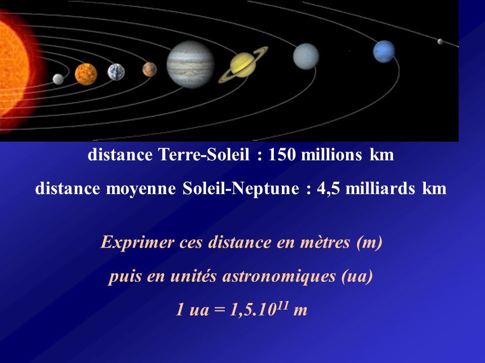 distance Terre-Soleil : 150 millions km distance moyenne Soleil-Neptune : 4,5 milliards km Exprimer ces distance en mètres (m) puis en unités astronom