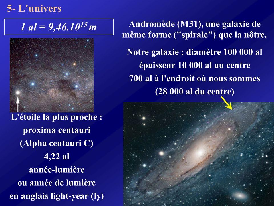 5- L'univers L'étoile la plus proche : proxima centauri (Alpha centauri C) 4,22 al année-lumière ou année de lumière en anglais light-year (ly) 1 al =