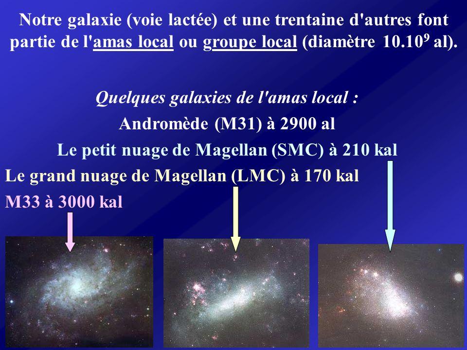 Notre galaxie (voie lactée) et une trentaine d'autres font partie de l'amas local ou groupe local (diamètre 10.10 9 al). Quelques galaxies de l'amas l