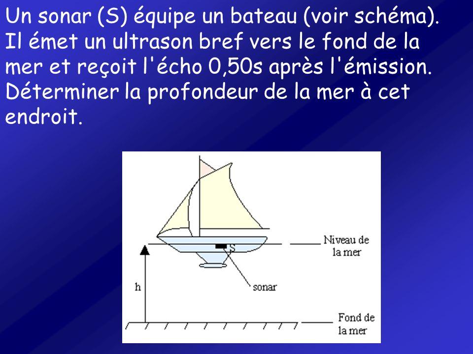 Un sonar (S) équipe un bateau (voir schéma). Il émet un ultrason bref vers le fond de la mer et reçoit l'écho 0,50s après l'émission. Déterminer la pr
