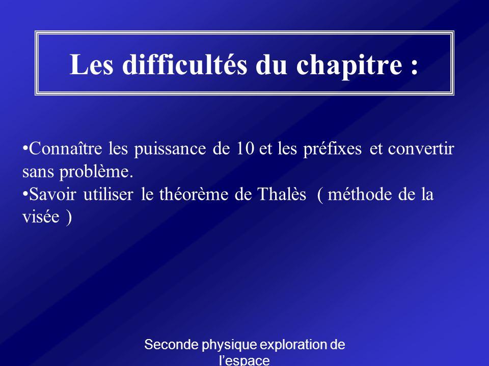 Les difficultés du chapitre : Seconde physique exploration de lespace Connaître les puissance de 10 et les préfixes et convertir sans problème. Savoir