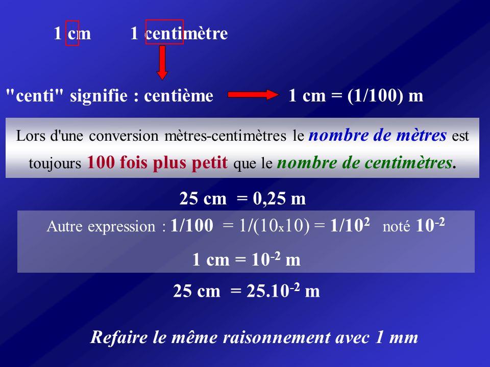 1 cm 1 centimètre