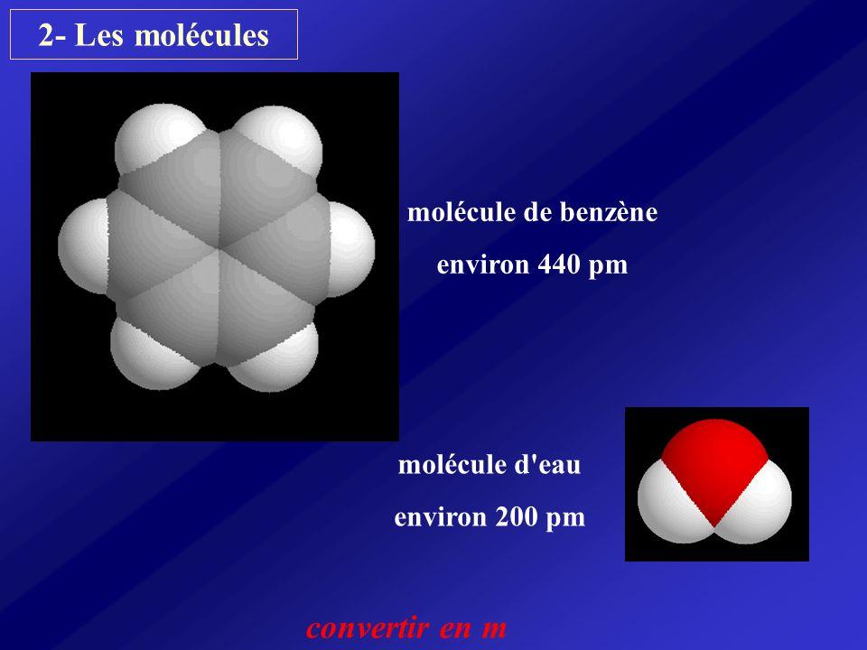 2- Les molécules convertir en m molécule de benzène environ 440 pm molécule d'eau environ 200 pm